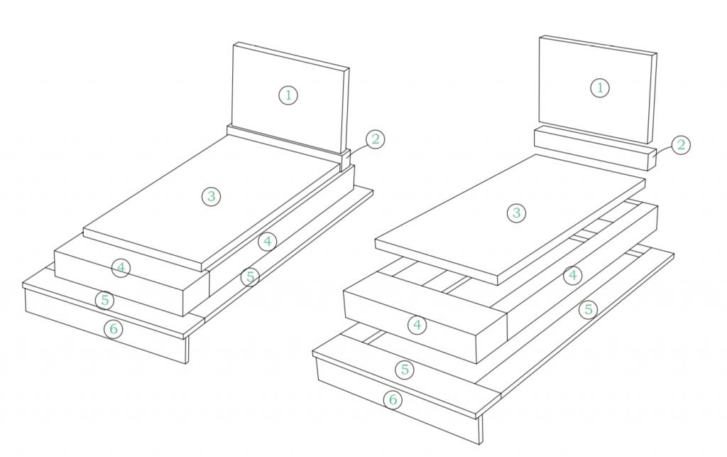 Illustration •Quelles sont les différentes parties d'un monument funéraire ?